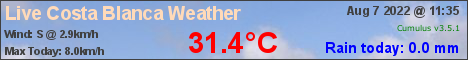 Live Weather Conditions in Dolores, Alicante, Costa Blanca, Spain